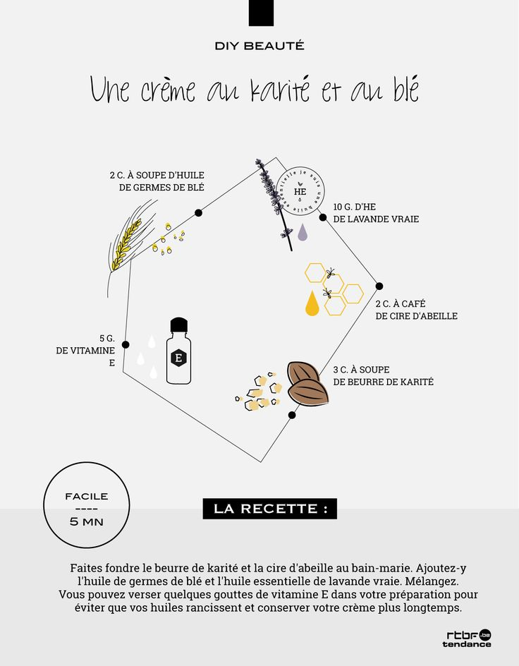DIY Beauté : une crème pour les mains au karité et au blé - RTBF Tendance
