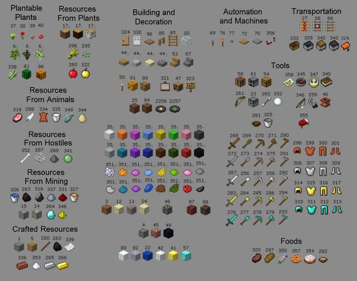 id всех предметов в майнкрафт 1.7.10 #7