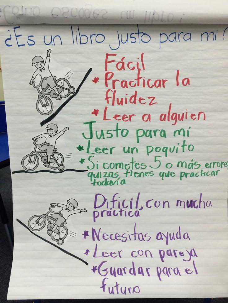 first 20 days :: just right book :: escoger un libro justo para mi :: anchor chart :: Spanish bilingual