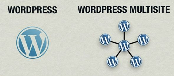 It has become a very important tool for bloggers but even more important for businesses running over WordPress, companies and institutions with a lot of information to publish. Take a look into this post, you will probably learn something you didn't knew.