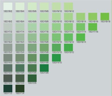 shades of green color chart block of the munsell color system 10gy - Munsell Color Book
