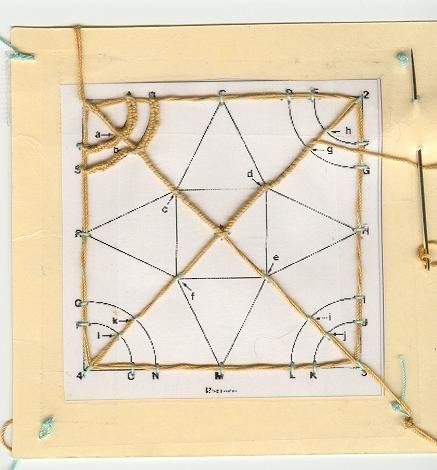 Zentangle needle lace