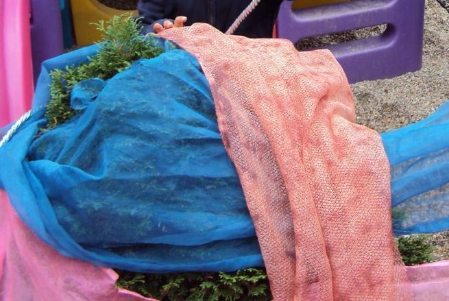 Schemas in Children's Play | Early Years Centre