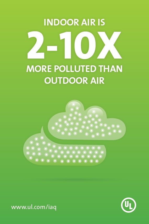 Indoor air quality is an area of growing concern. It has been ranked as one of the EPA's Top 5 environmental risks to public health.