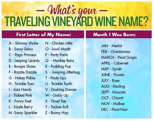 What's your Traveling Vineyard wine name?