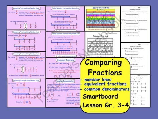 Comparing Fractions using number lines Smartboard Lesson for Gr. 3-4 from Teaching The Smart Way on TeachersNotebook.com (13 pages)