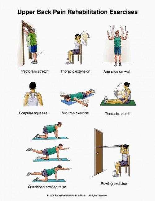 Упражнения, которые помогут избавиться от болей в верхней части спины