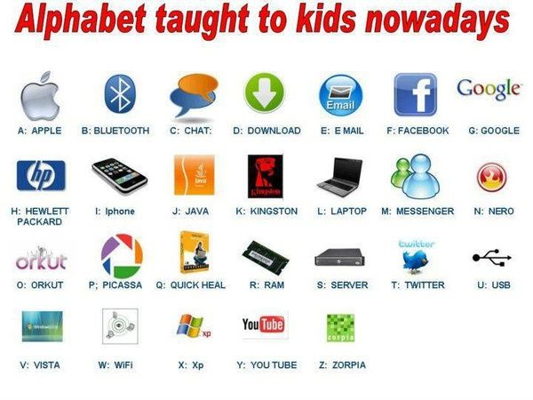 Education  Humor: Technology changing how kids learn the Alphabet