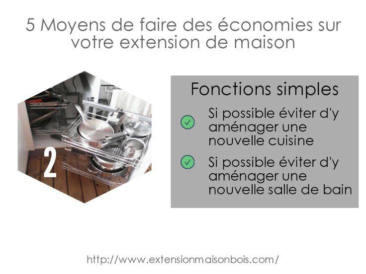 5 Moyens de faire des économies sur votre extension de maison