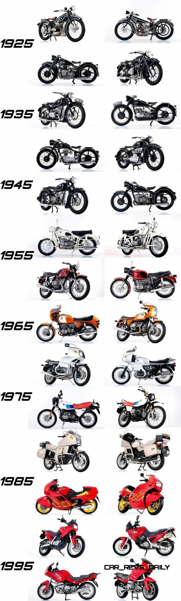 The+Evolution+of+BMW+Motorcycles