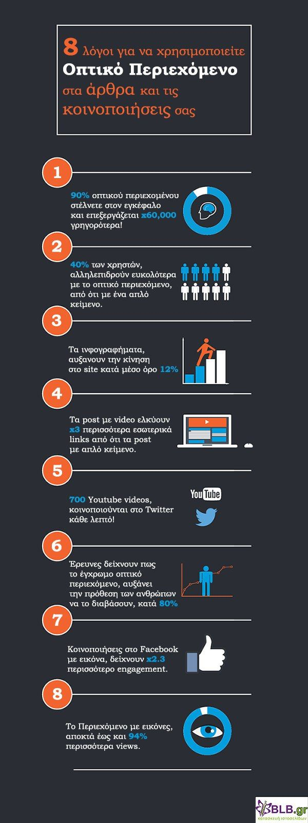 8 reasons to use #visual #content