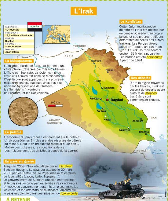 Fiche exposés : L'Irak                                                                                                                                                                                 Plus