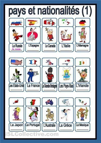 Learn english apprendre langlais gratuitement youtube