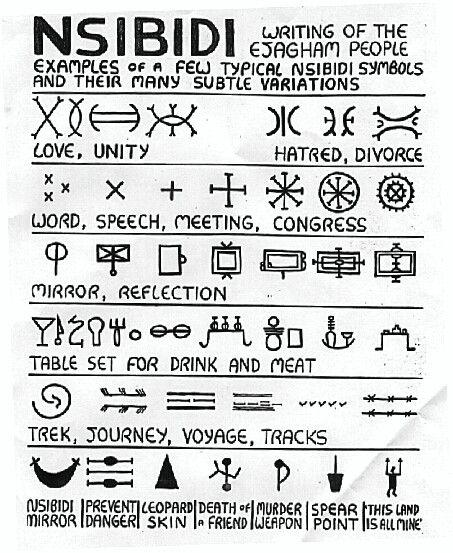 Nsibidi Script