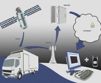 #GPSTrackingDeviceforBusiness Vehicles is a flawless and foolproof way of managing your fleet business. Apart from the above there are many more benefits like discounts from insurance companies,