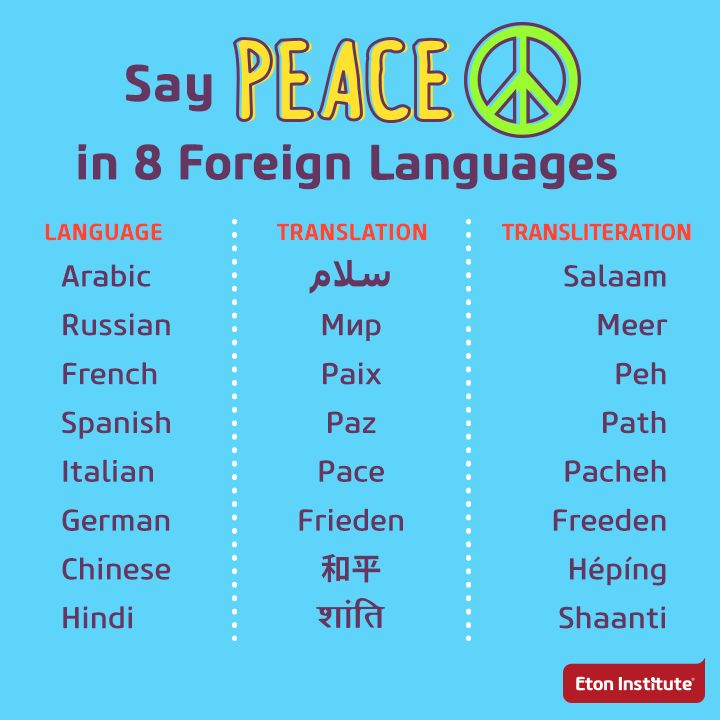 How to Say Beginning in Different Languages