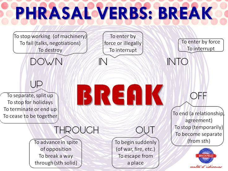 Phrasal Verbs with BREAK Más