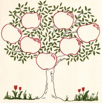 17 Best ideas about Family Tree Designs on Pinterest | Family tree ...
