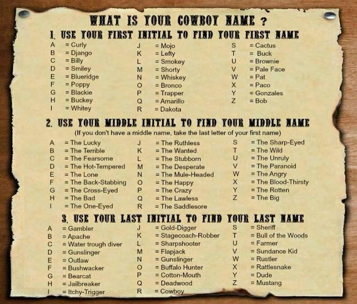 what be your cowboy name - Google Search