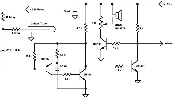 Geiger Counter Circuits