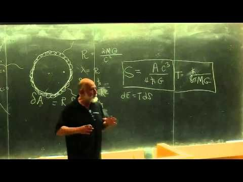 Inside Black Holes | Leonard Susskind - YouTube