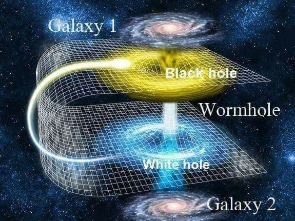 One idea is that when a Black-Hole (BH) 'dies' the matter and