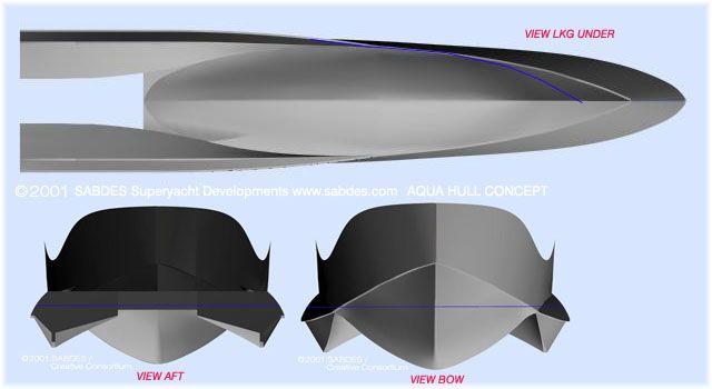 Radical New Hull Design Yachtforums Com Boat Design