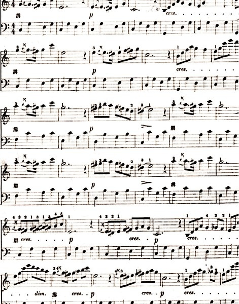 Printable Sheet Music diy-projects
