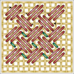 Criss Cross Hungarian Stitch: Working the Criss Cross Hungarian Stitch