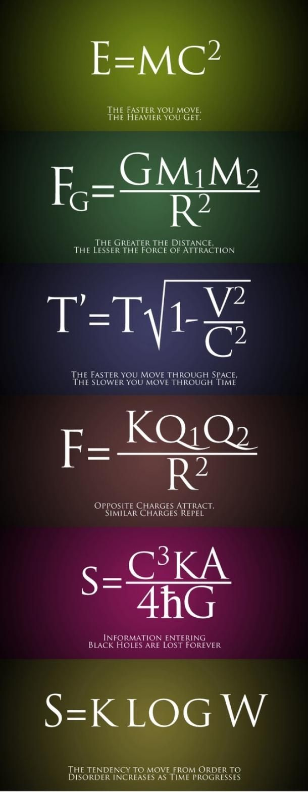 Equations: The verbal explanations of these are also really profound...