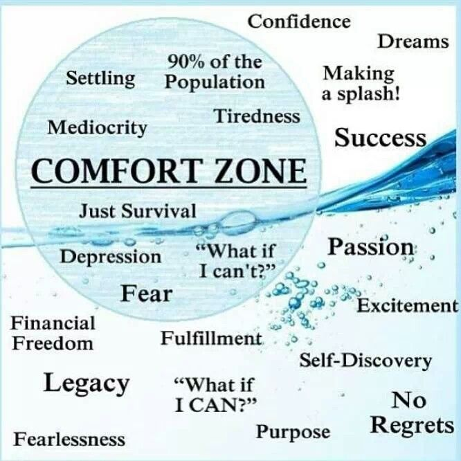 Get out of your comfort zone: