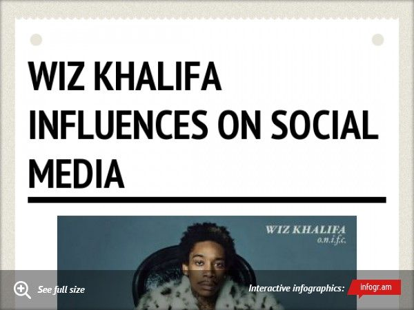 """WizKhalifa influences on social media      #MRK634 #WizKhalifa #infographic  Click """"see full size"""" to see my infographic."""