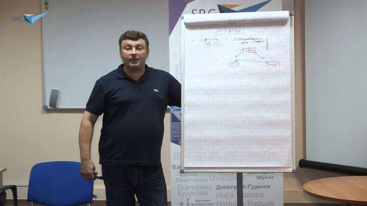 Как запланировать результат переговоров? - Владислав Утенин