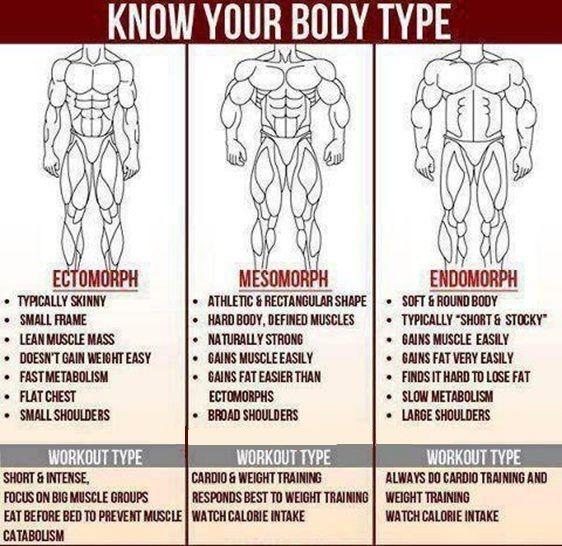#fitness #fit #sixpack #abs #muscle #bodybuilding #bodybuilding diet #diet #crossfit #xfit #bodybuilder #motivation #bodybuildingmotivation