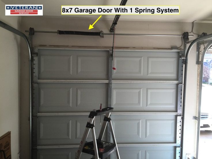 Craftsman Garage Door Extension Springs pertaining to Motivate