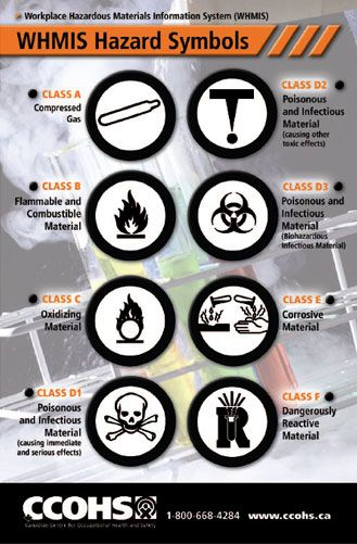 Ensure that everyone at your workplace knows their WHMIS hazard symbols. Download this poster for free from: http://www.ccohs.ca/products/posters/whmisSymbols.html or buy full-color copies for only $6 each.
