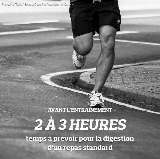 #entrainement #sport #sports #athlete #motivation #recuperation #hydration #proteines #fitness