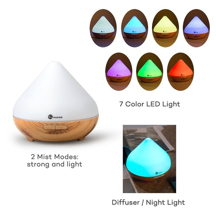 Amazon.com: TaoTronics Essential Oil Diffuser, 300ml Wood Grain Aroma Diffuser with Cool Mist and 7 Colors ( Aromatherapy Diffuser + Ultrasonic Aroma Humidifier, Mist and Light Control, Timer + Auto Shut-off ): Home & Kitchen