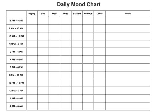 Sample Mood Chart Home Medical Chart Free Pdf Template Download