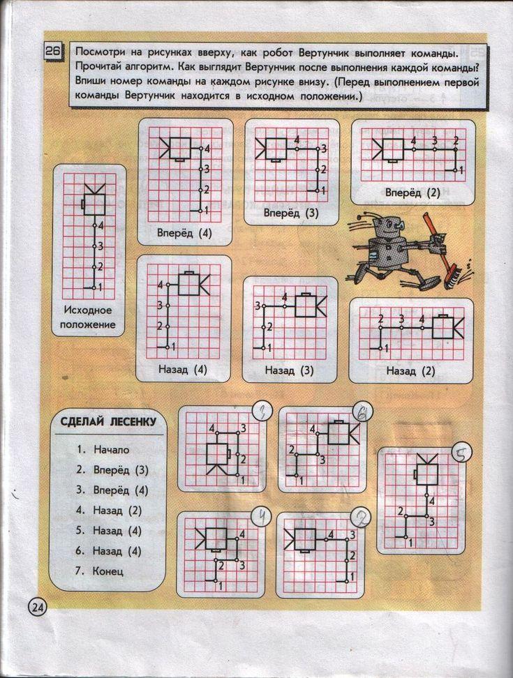 Физическая география украины 8 класс пестушко практическая работа