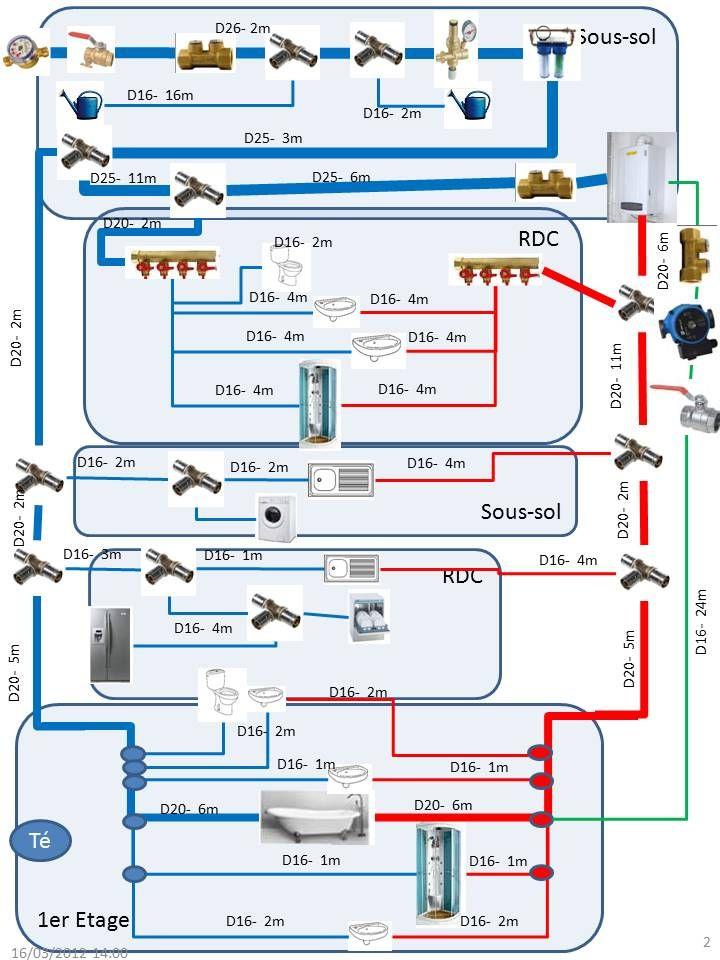 Comment Lire Un Sch C3 A9ma P Id Piping Instrumentation Diagram Politify Us En 2020 Installation Plomberie Drainage Maison Plomberie