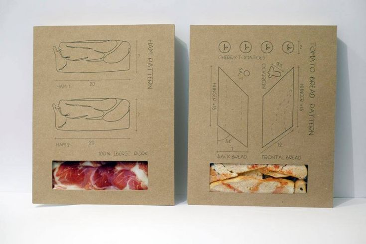 Sandwich's Deconstruction_FOOD & EVENT Packaging for Ham and Crakers