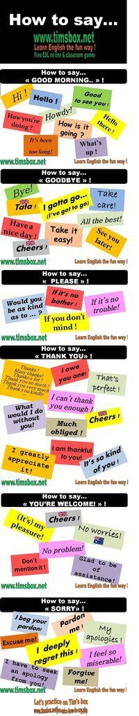 - How to say ... Hello, bye, thanks, sorry...? -         Repinned by Chesapeake College Adult Ed.   Esta imagen muestra de manera clasificada las diferentes expresiones cotidianas que podemos utilizar para comunicar mensajes sencillos. Muestra varias opciones para un mismo mensaje.