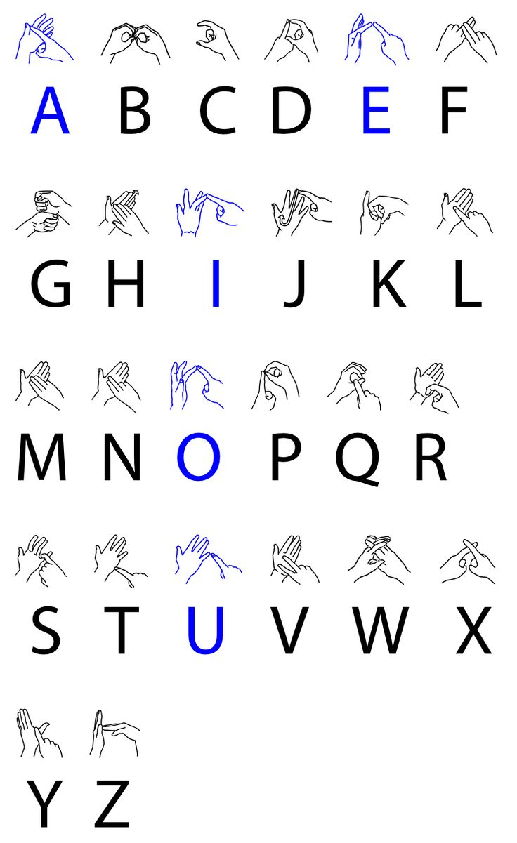 British_Sign_Language_chart.png 744×1215 pixels