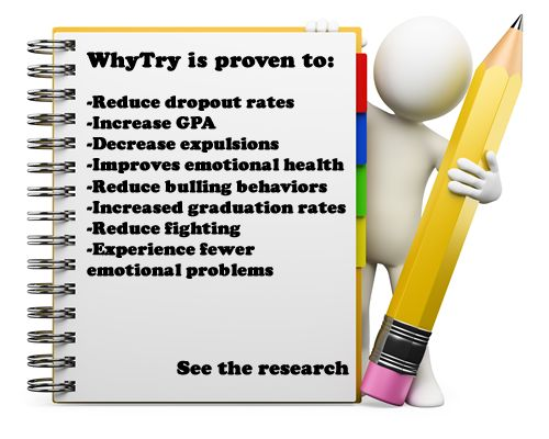 See what makes our research-based SEL program so effective! www.whytry.org/research