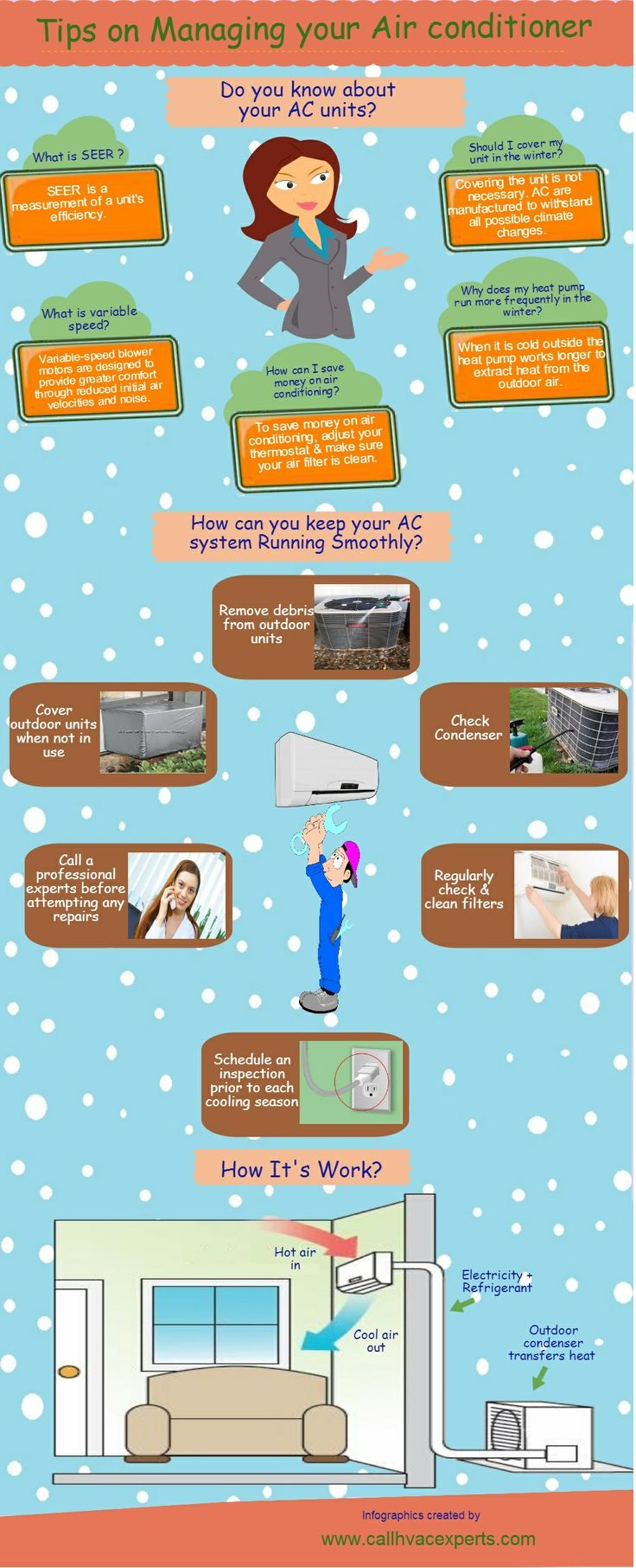 Tips on Managing your Air Conditioning Air conditioning