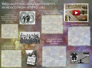 """""""Inequality & Social Movements In Mexico From 1810-1982"""""""