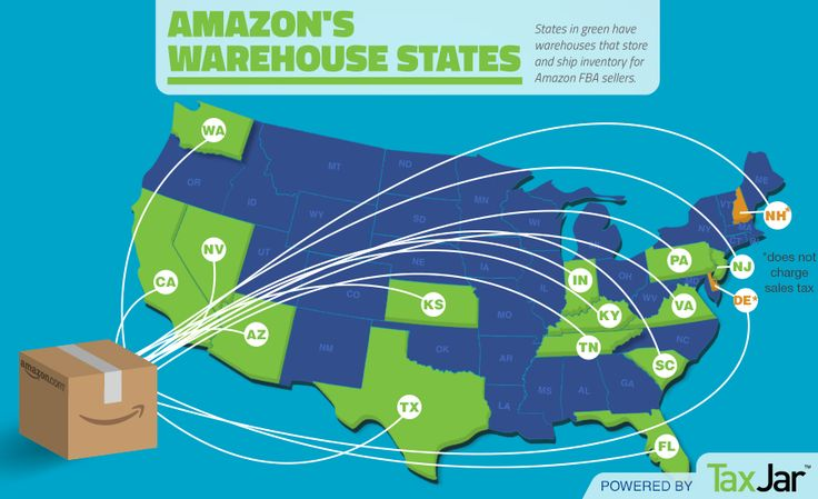 Amazon Fulfillment Center Locations