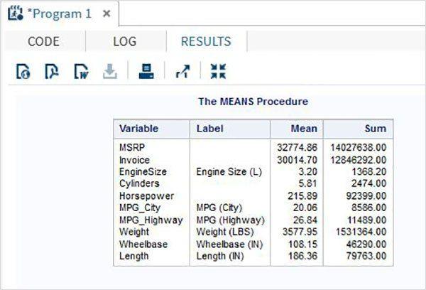 SAS - Arithmetic Mean, SAS Certifications