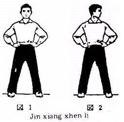 Reforzar los músculos del cuello: P.I. Parado, piernas separadas, manos en la cintura. 1.- Girar lo máximo posible hacia la izquierda el cuello erguido. 2.- Girar lo máximo posible hacia la derecha el cuello erguido. 3.- Levantar la cabeza y mirar hacia arriba. 4.- Inclinar la cabeza tocando el tórax con el mentón.  Indicaciones: Repetir de 4 a 6 veces los movimientos.  Sensación: Alivio de los músculos del cuello. Función  terapéutica: Util para casos de torceduras agudas en el cuello.